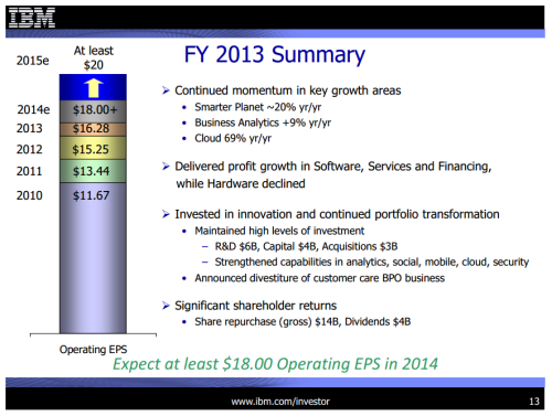 IBM_FY13_Summary