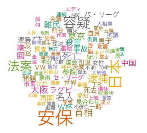 asahi_text