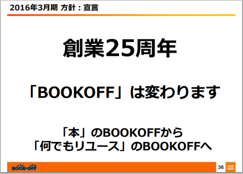 bookoff1