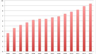 損保ジャパンがワタミの介護事業を買収する理由