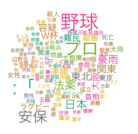 mainichi_text