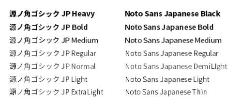 minamoto-font