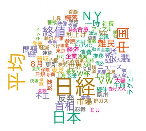 nikkei_text