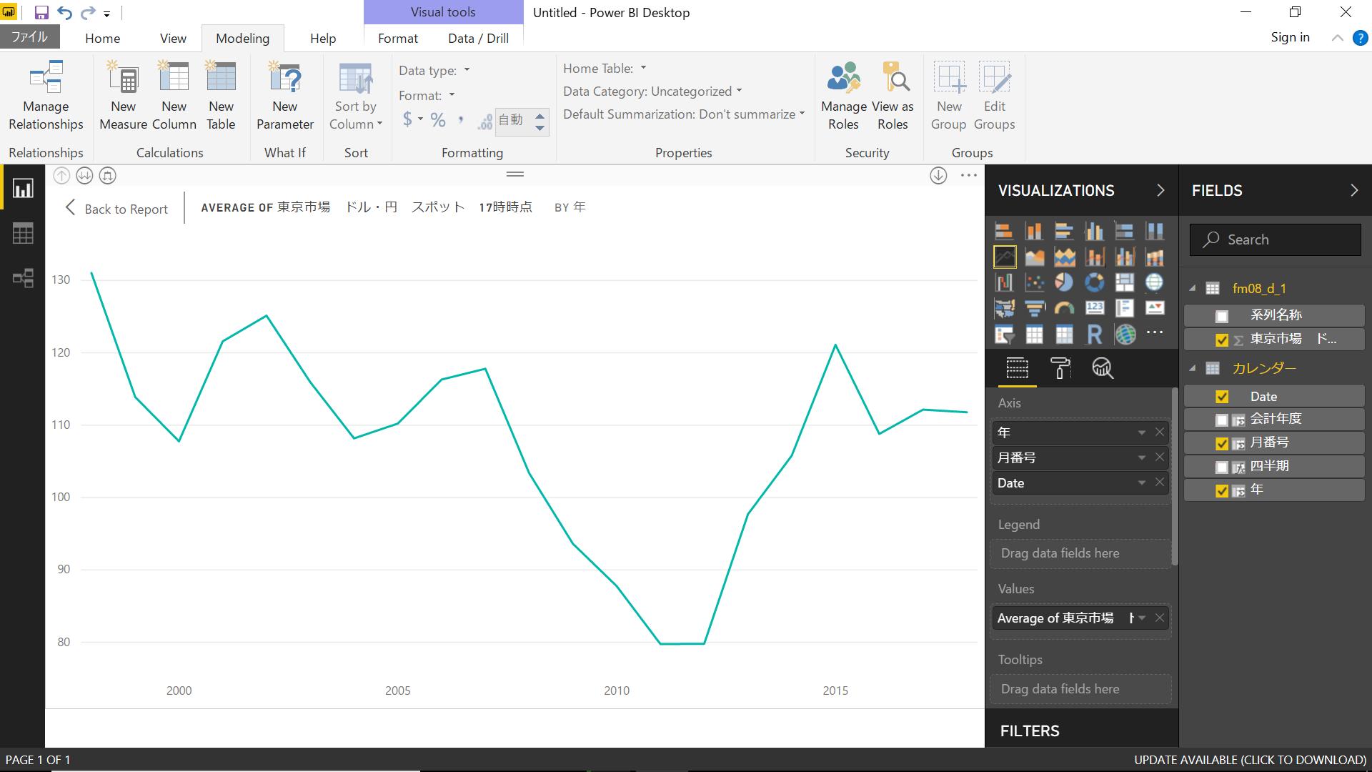 Power BIで時系列データを分析するなら、カレンダーテーブルを作るのは必須