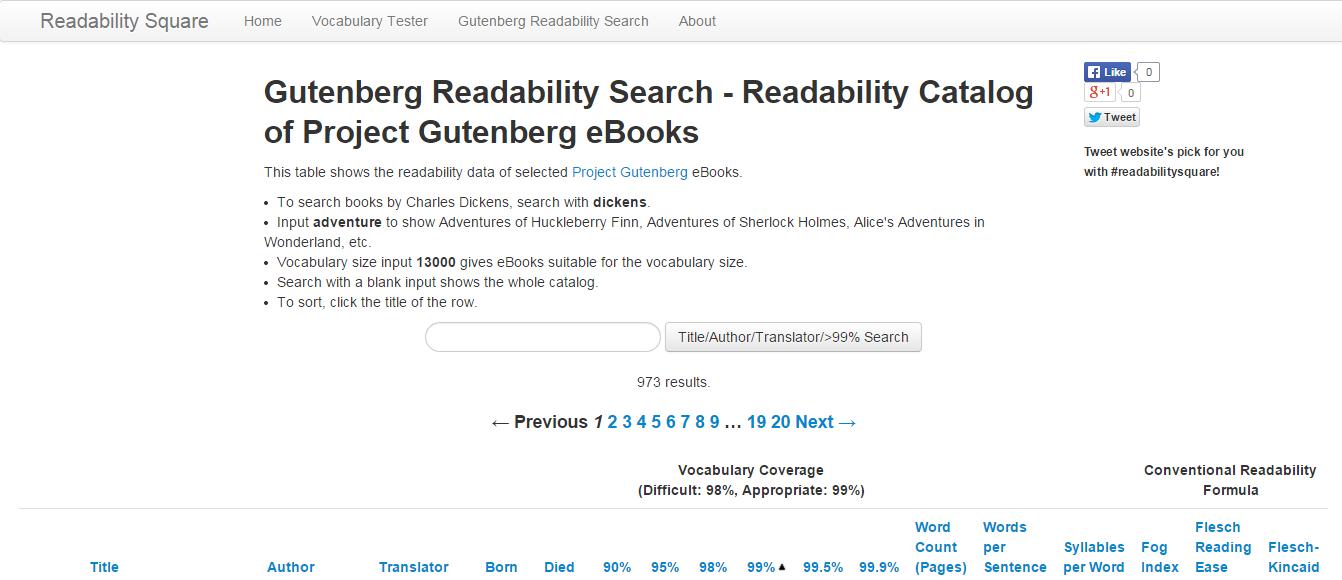 readability square