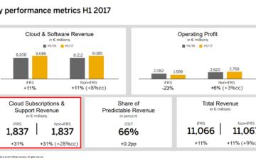 sap 2017 q2 presentation.pdf
