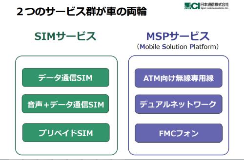 日本通信のSIMサービスとMSPサービス
