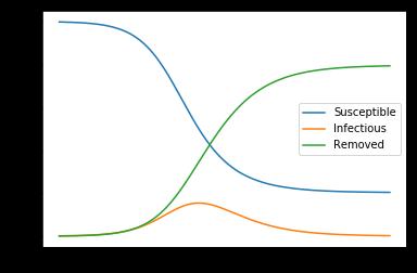 COVID-19の感染予測をシミュレーションで理解する